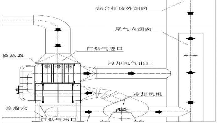 A10蒸汽锅炉工艺流程图-博莱达环境