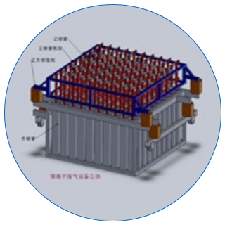 第一代高能离子束设备-博莱达环境