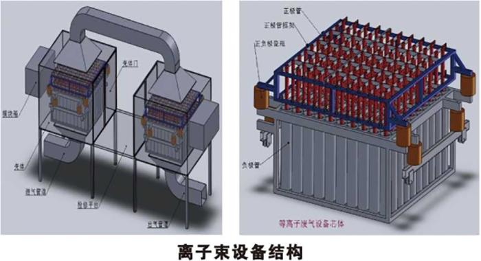 离子束设备结构图-博莱达环境