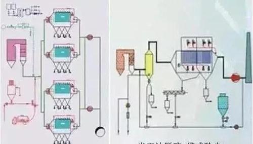 高效袋式除尘关键技术及设备-博莱达环境