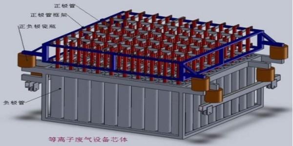 低温等离子内部结构